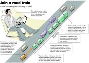 pociąg samochodowy