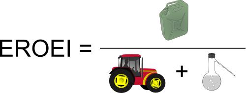 EROEI formula