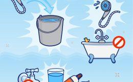Zacznijmy szanować wodę!