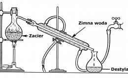 Alkohol etylowy (etanol)