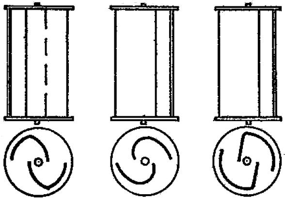 Turbina wiatrowa Savoniusa - profile wirnika